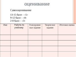оценивание Самооценивание 13-15 балл – «5» 9-12 балл – «4» 2-8 балл – «3» Имя