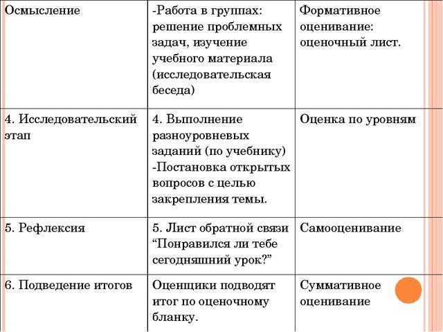 Осмысление -Работав группах: решение проблемных задач, изучение учебного мате...