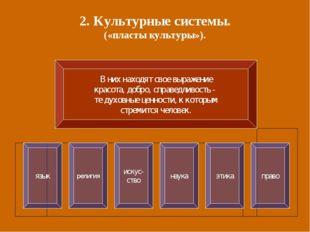2. Культурные системы. («пласты культуры»).