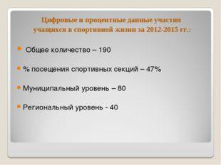 Цифровые и процентные данные участия учащихся в спортивной жизни за 2012-2015