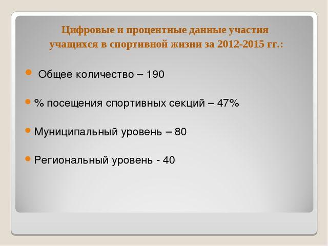 Цифровые и процентные данные участия учащихся в спортивной жизни за 2012-2015...