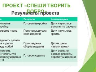 ПРОЕКТ «СПЕШИ ТВОРИТЬ ДОБРО» Результаты проекта