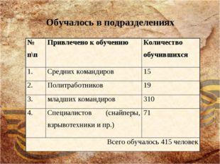 Цели исследования: 1. Раскрыть роль тыла как один из факторов победы советско