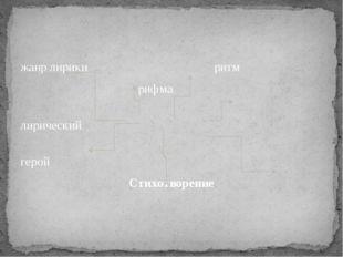 жанр лирики ритм рифма лирический герой Стихотворение тема, идея эпитет, мет