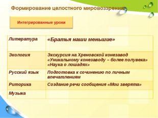 Литература«Братья наши меньшие» ЭкологияЭкскурсия на Хреновской конезавод «
