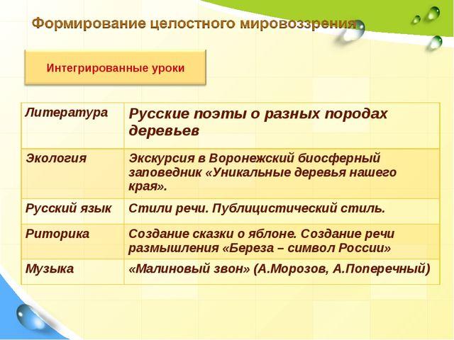 ЛитератураРусские поэты о разных породах деревьев ЭкологияЭкскурсия в Ворон...