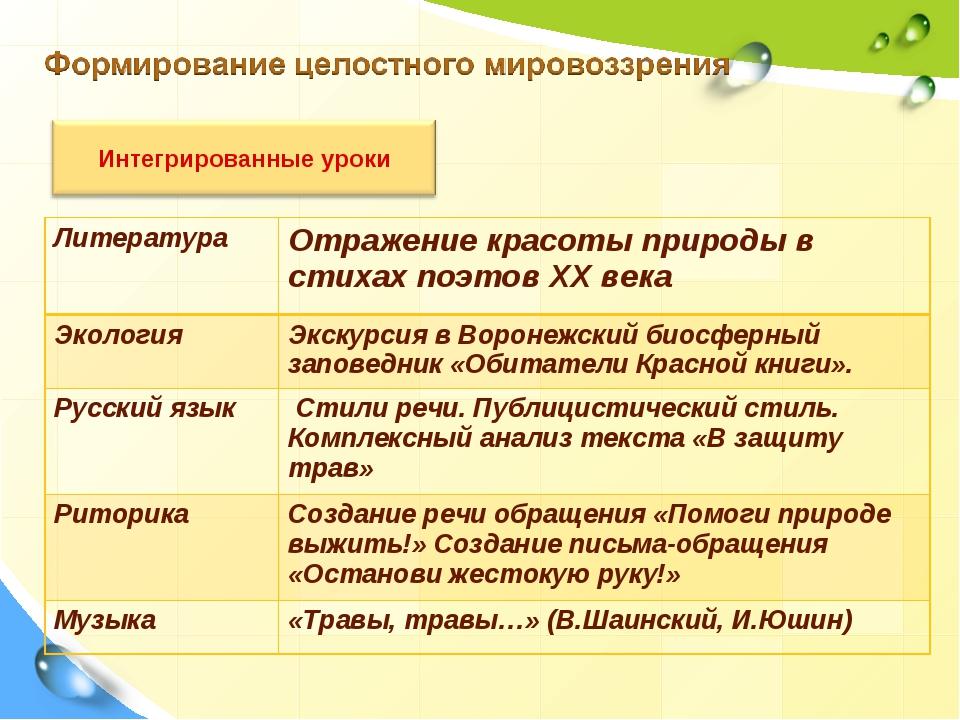 ЛитератураОтражение красоты природы в стихах поэтов ХХ века ЭкологияЭкскурс...