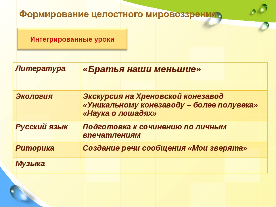 Литература«Братья наши меньшие» ЭкологияЭкскурсия на Хреновской конезавод «...