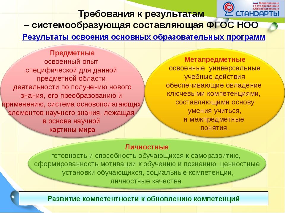 Результаты освоения основных образовательных программ Развитие компетентности...