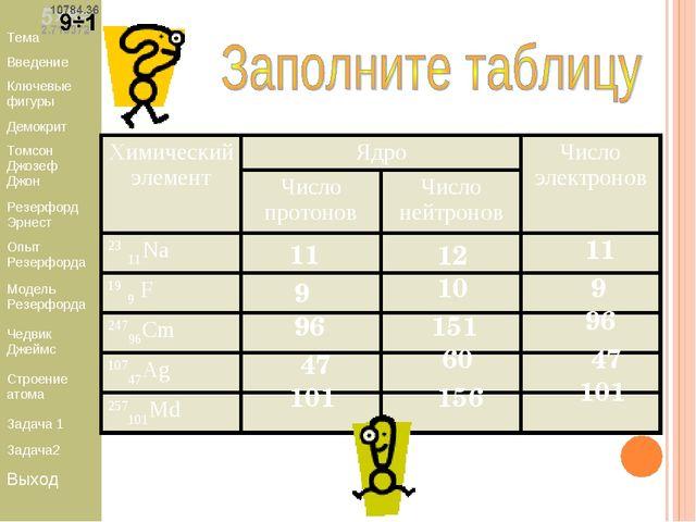 11 12 11 9 10 9 96 151 96 47 60 47 101 156 101 Тема Введение Ключевые фигуры...