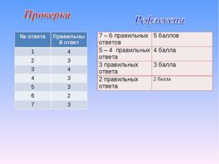 № ответаПравильный ответ 14 23 34 43 53 62 73 7 – 6 правильных ответо
