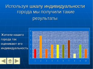 Используя шкалу индивидуальности города мы получили такие результаты Жители н