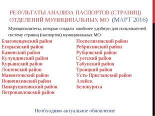 РЕЗУЛЬТАТЫ АНАЛИЗА ПАСПОРТОВ (СТРАНИЦ) ОТДЕЛЕНИЙ МУНИЦИПАЛЬНЫХ МО (МАРТ 2016)