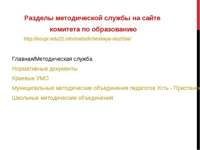 Разделы методической службы на сайте комитета по образованию Главная/Методиче...