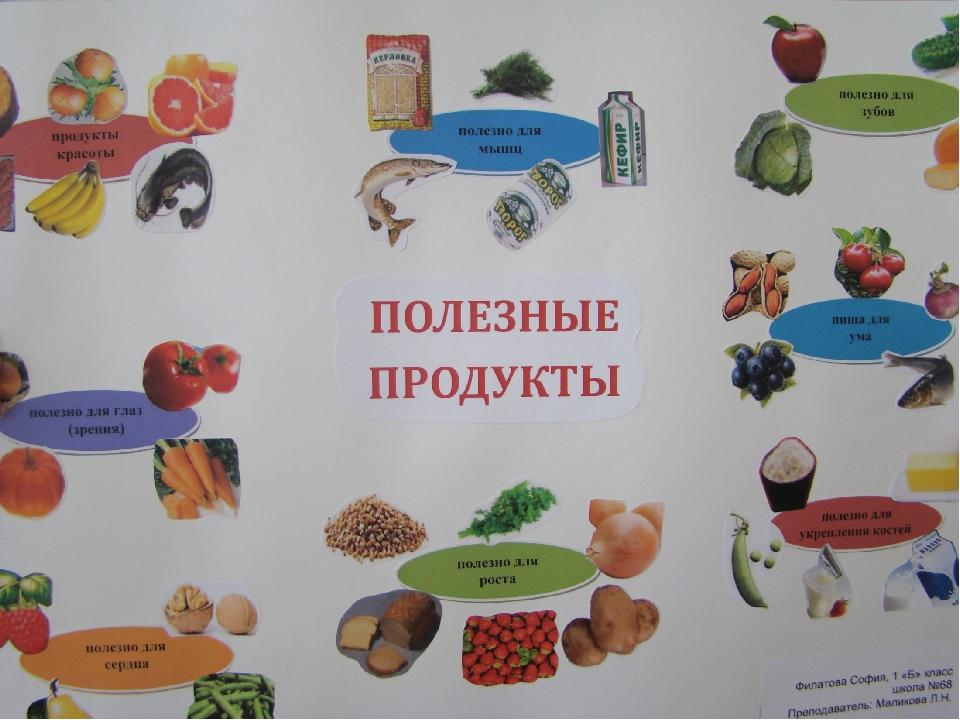 картинки полезных продуктов для доу городские