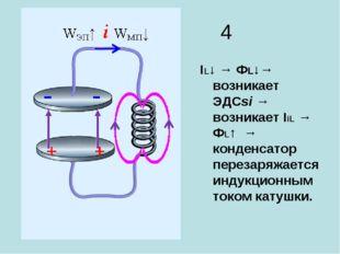 4 IL↓ → ФL↓→ возникает ЭДСsi → возникает IiL → ФL↑ → конденсатор перезаряжает