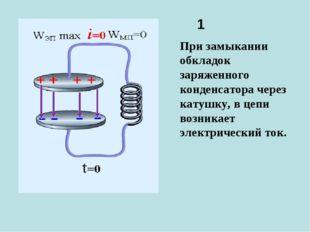 При замыкании обкладок заряженного конденсатора через катушку, в цепи возника