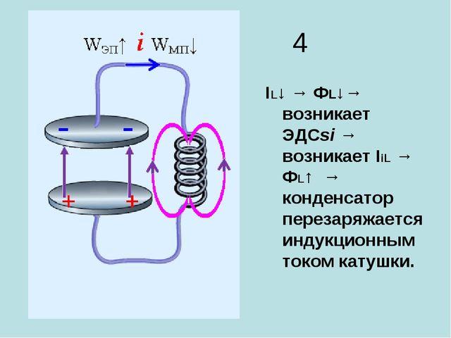 4 IL↓ → ФL↓→ возникает ЭДСsi → возникает IiL → ФL↑ → конденсатор перезаряжает...