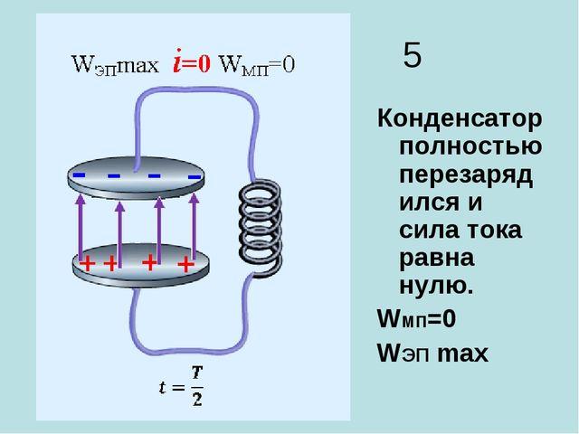 5 Конденсатор полностью перезарядился и сила тока равна нулю. WМП=0 WЭП max