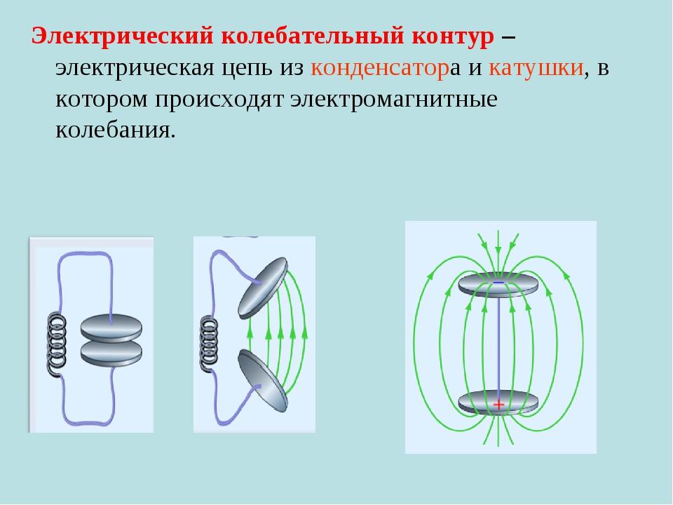 Электрический колебательный контур – электрическая цепь из конденсатора и кат...