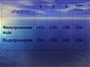 «FAIRY» 123Среднее значение Фильтрованная вода147с110с138с132с Водопр