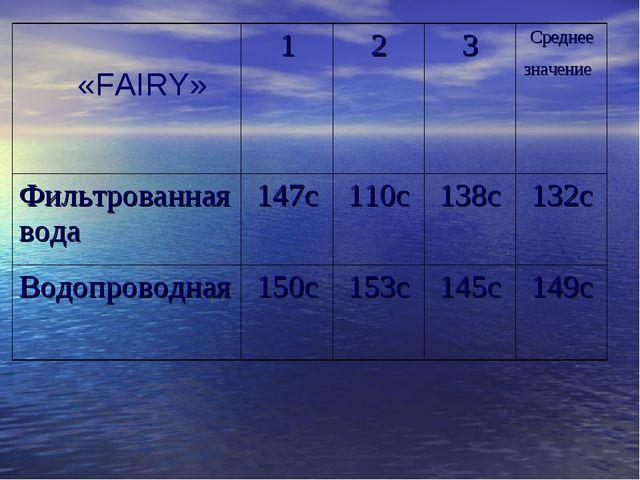 «FAIRY» 123Среднее значение Фильтрованная вода147с110с138с132с Водопр...