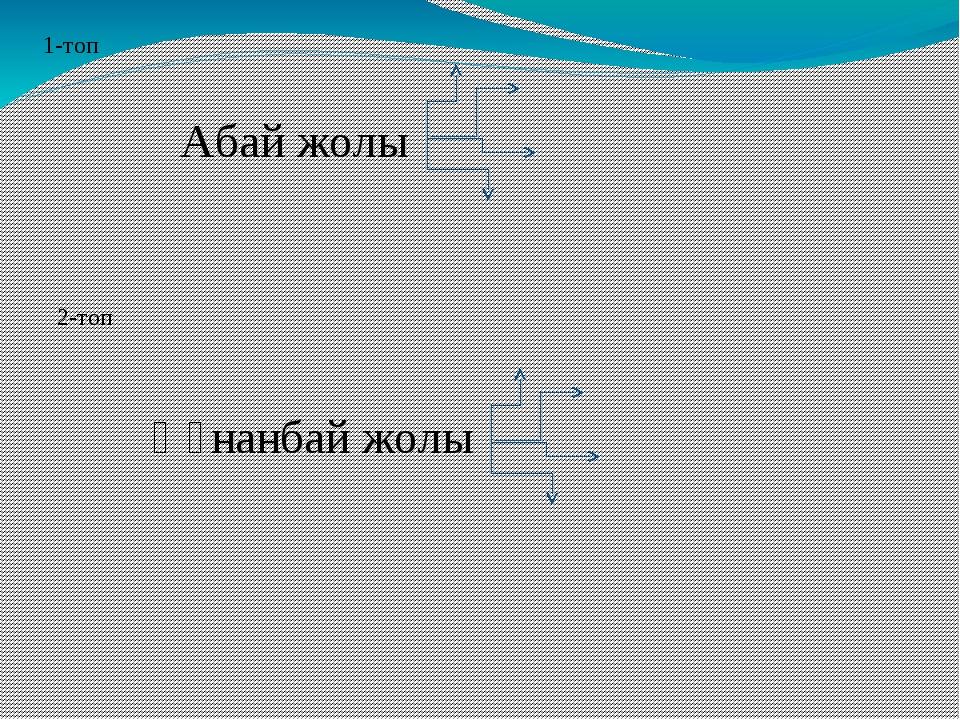 1-топ Абай жолы 2-топ Құнанбай жолы