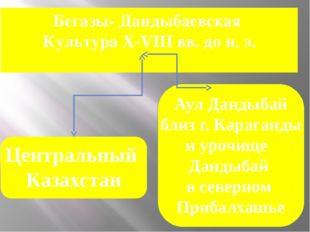 Бегазы- Дандыбаевская Культура X-VIII вв. до н. э. Аул Дандыбай близ г. Караг