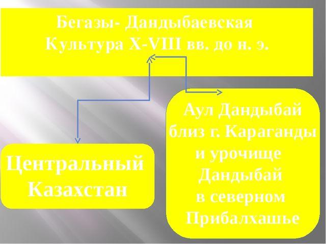 Бегазы- Дандыбаевская Культура X-VIII вв. до н. э. Аул Дандыбай близ г. Караг...