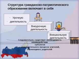 Структура гражданско-патриотического образования включает в себя Урочную деят