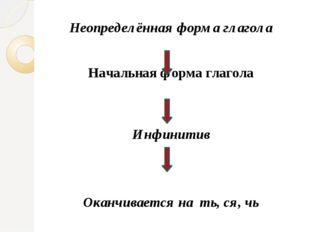 Неопределённая форма глагола Начальная форма глагола Инфинитив Оканчивается н