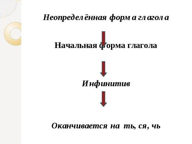 Неопределённая форма глагола Начальная форма глагола Инфинитив Оканчивается н...