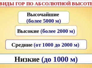 ВИДЫ ГОР ПО АБСОЛЮТНОЙ ВЫСОТЕ Низкие (до 1000 м) Средние (от 1000 до 2000 м)