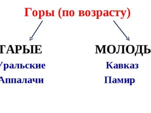 Горы (по возрасту) СТАРЫЕ МОЛОДЫЕ Уральские Кавказ Аппалачи Памир