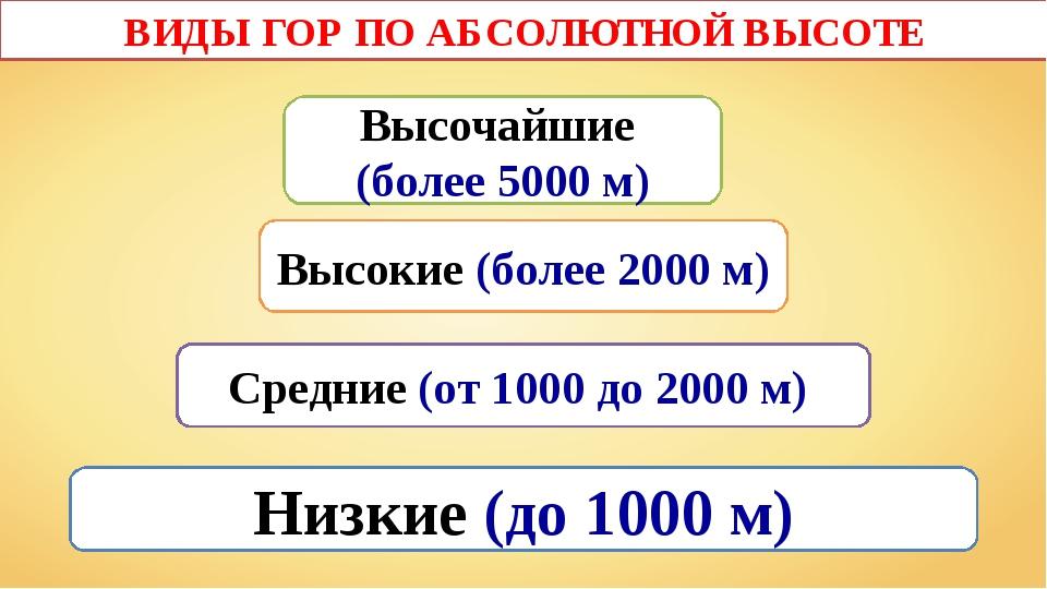 ВИДЫ ГОР ПО АБСОЛЮТНОЙ ВЫСОТЕ Низкие (до 1000 м) Средние (от 1000 до 2000 м)...