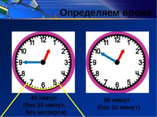 45 минут (без 15 минут, без четверти) 50 минут (без 10 минут) Определяем время