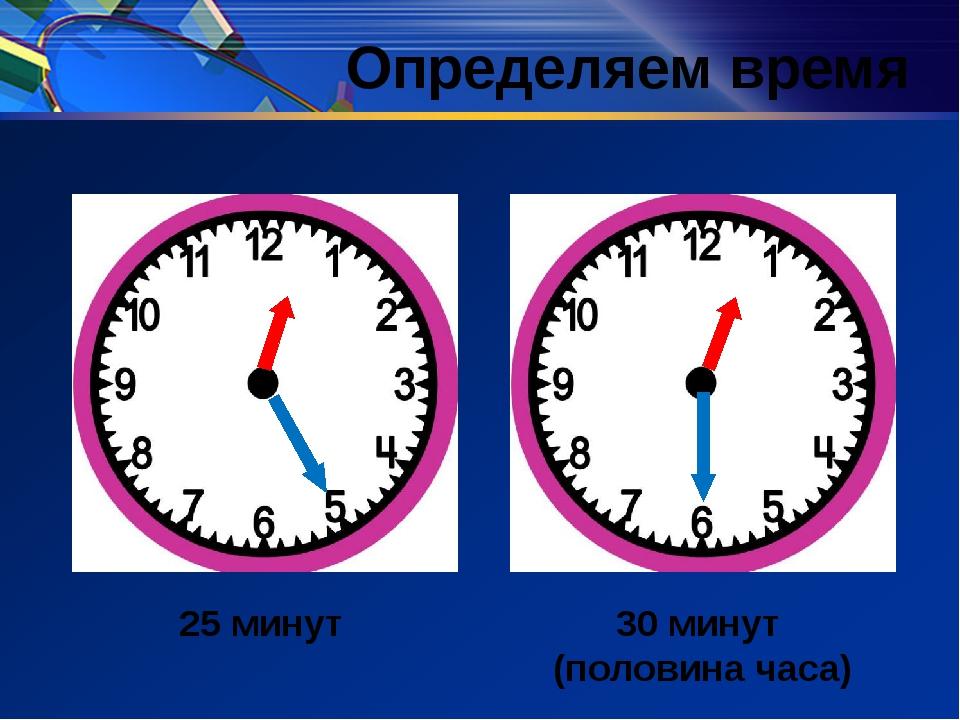 25 минут 30 минут (половина часа) Определяем время