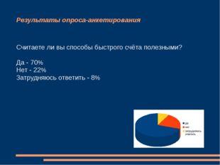 Результаты опроса-анкетирования Считаете ли вы способы быстрого счёта полезны