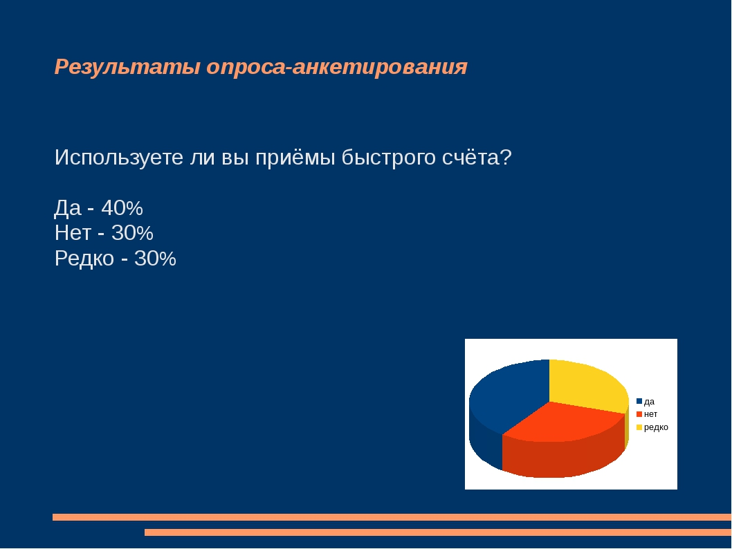 Результаты опроса-анкетирования Используете ли вы приёмы быстрого счёта? Да -...