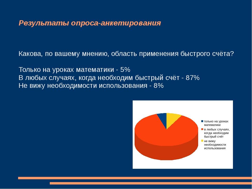 Результаты опроса-анкетирования Какова, по вашему мнению, область применения...