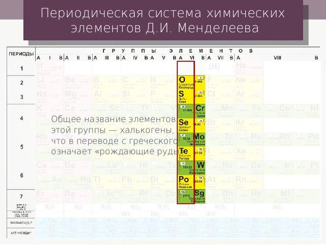 Периодическая система химических элементов Д.И. Менделеева Общее названиеэле...