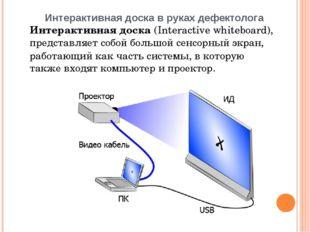 Интерактивная доска в руках дефектолога Интерактивная доска (Interactive whit
