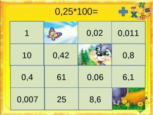 0,25*100= 1 0,02 0,011 10 0,42 0,8 0,4 61 0,06 6,1 0,007 25 8,6