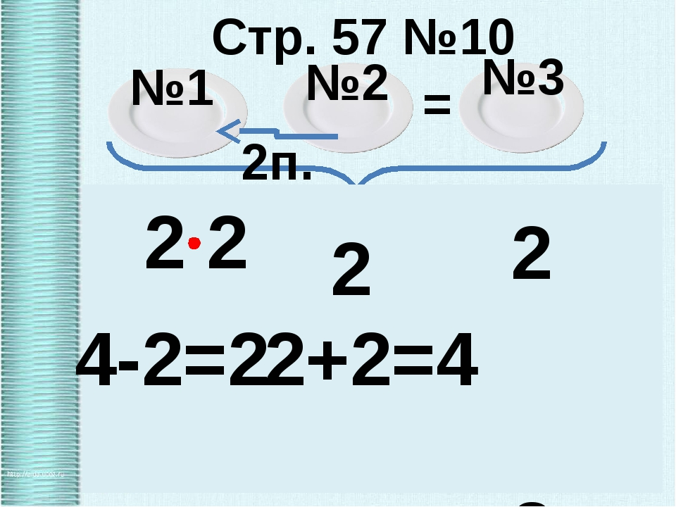Стр. 57 №10 №1 №2 №3 2п. = Х Х 2 Х 2Х+Х+Х=8 4Х=8 Х=8:4 Х=2 8п. 2 2 2 2 4-2=2...