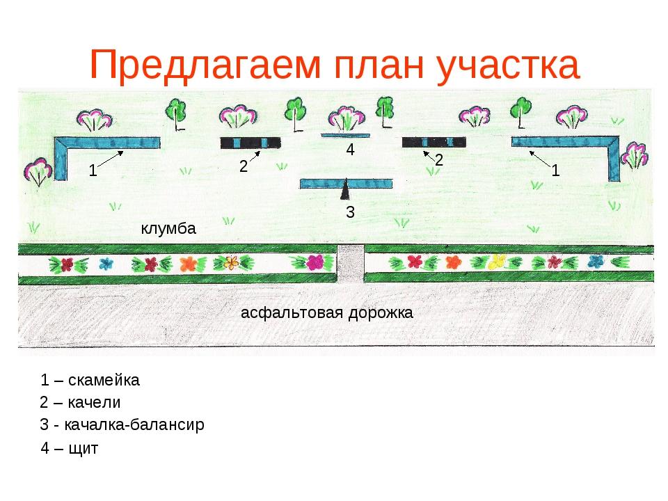 Предлагаем план участка 1 – скамейка 2 – качели 3 - качалка-балансир 4 – щит...