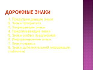 1. Предупреждающие знаки 2. Знаки приоритета 3. Запрещающие знаки 4. Предпи