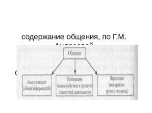 содержание общения, по Г.М. Андреевой Общение - полифункциональный процесс