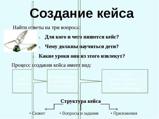 Создание кейса Найти ответы на три вопроса: Для кого и чего пишется кейс? Чем...