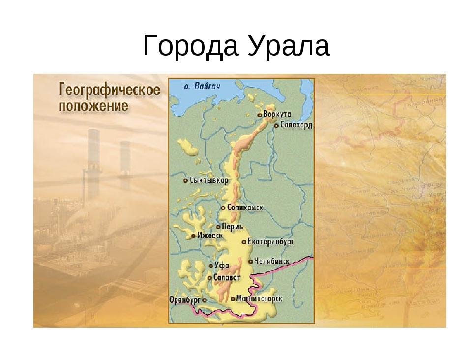 Города Урала