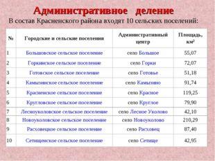 Административное деление В составКрасненского районавходят 10 сельских посе